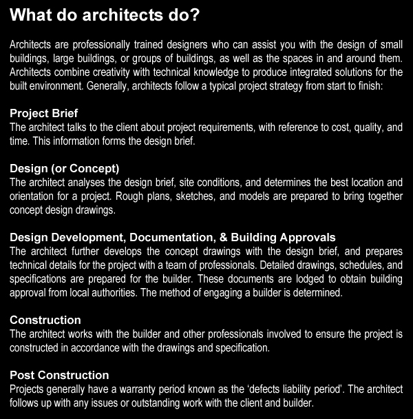What Do Architects Do: List Of Careers In Architecture Design